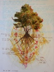 Tree of Life Painting by Billy McGrath